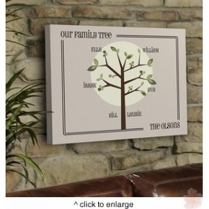 http://www.shoppersexpressway.com/106-150-thickbox/modern-family-tree-canvas-print.jpg